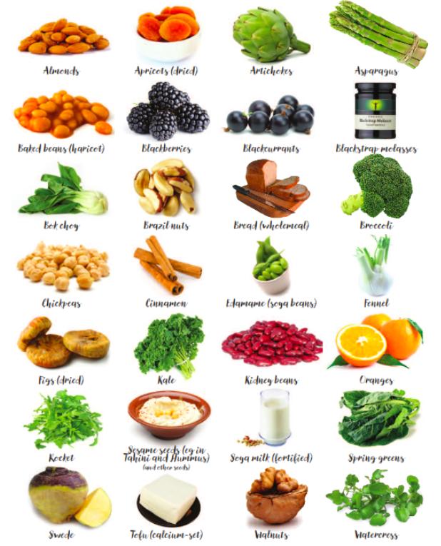 Plant-based calcium